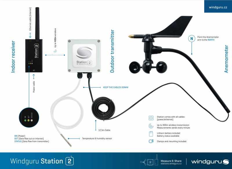 station2-quick.jpg